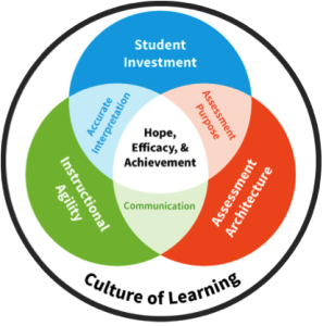 culture-of-learning